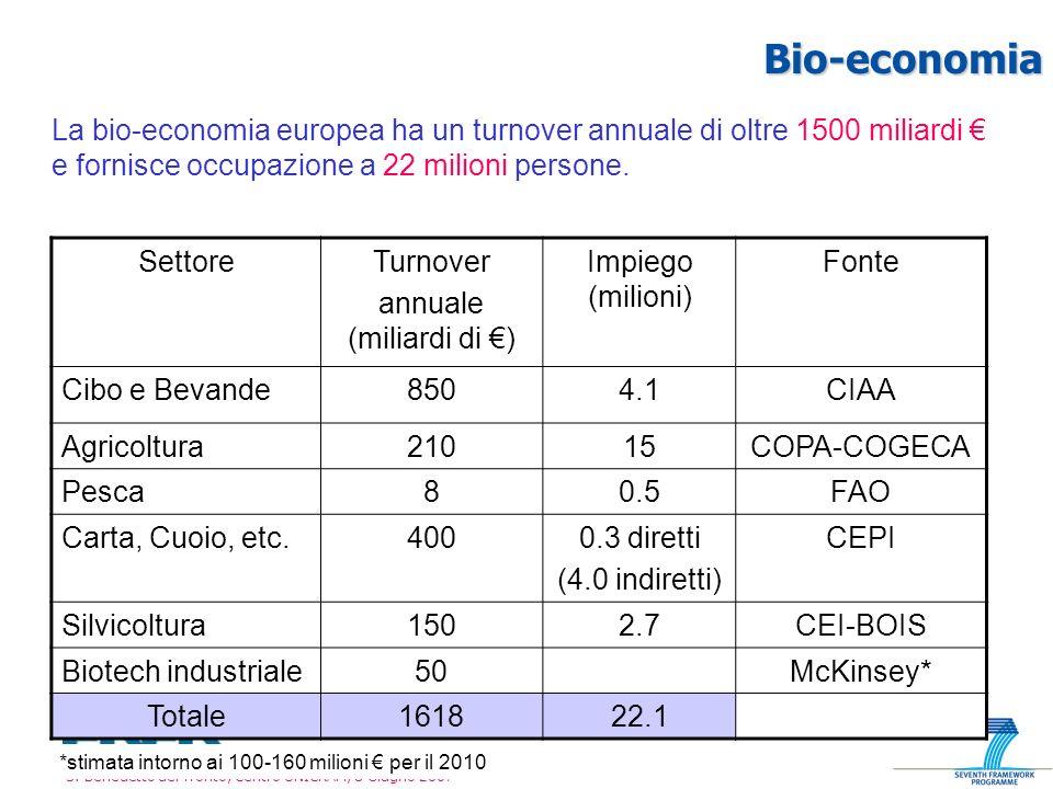 S. Benedetto del Tronto, Centro UNICRAM, 8 Giugno 2007 La bio-economia europea ha un turnover annuale di oltre 1500 miliardi e fornisce occupazione a