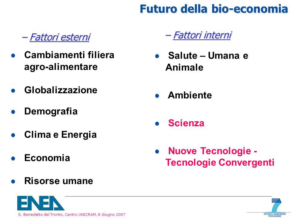 S. Benedetto del Tronto, Centro UNICRAM, 8 Giugno 2007 – Fattori esterni – Fattori esterni l Cambiamenti filiera agro-alimentare l Globalizzazione l D