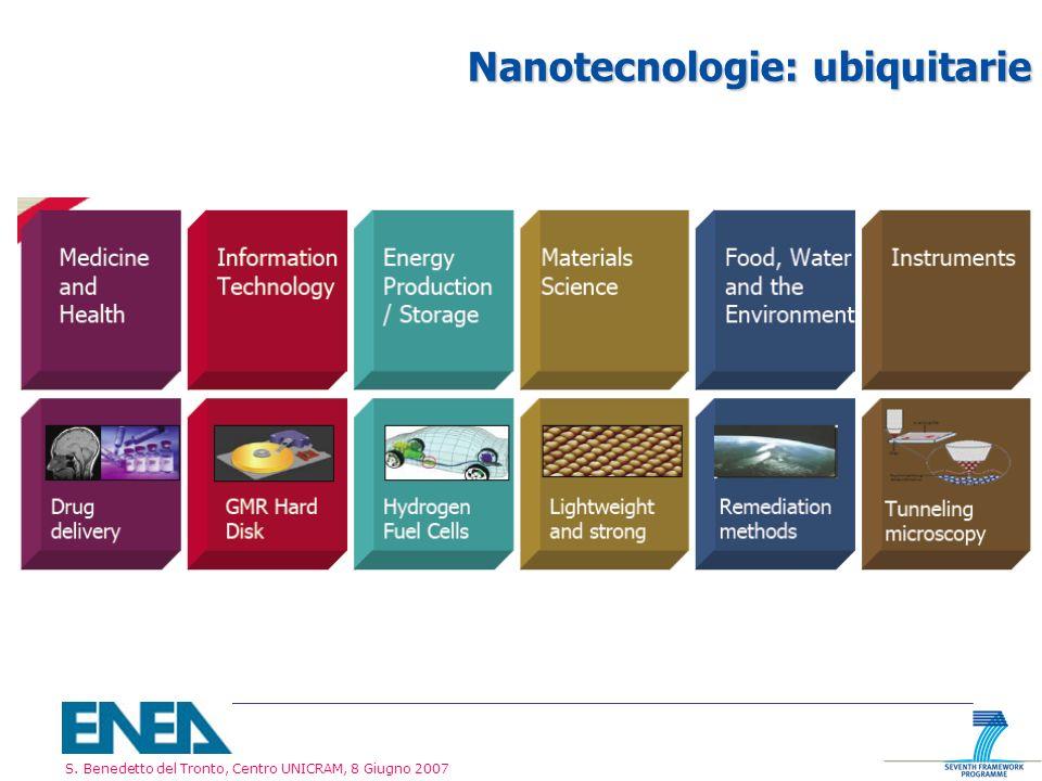 S. Benedetto del Tronto, Centro UNICRAM, 8 Giugno 2007 Nanotecnologie: ubiquitarie
