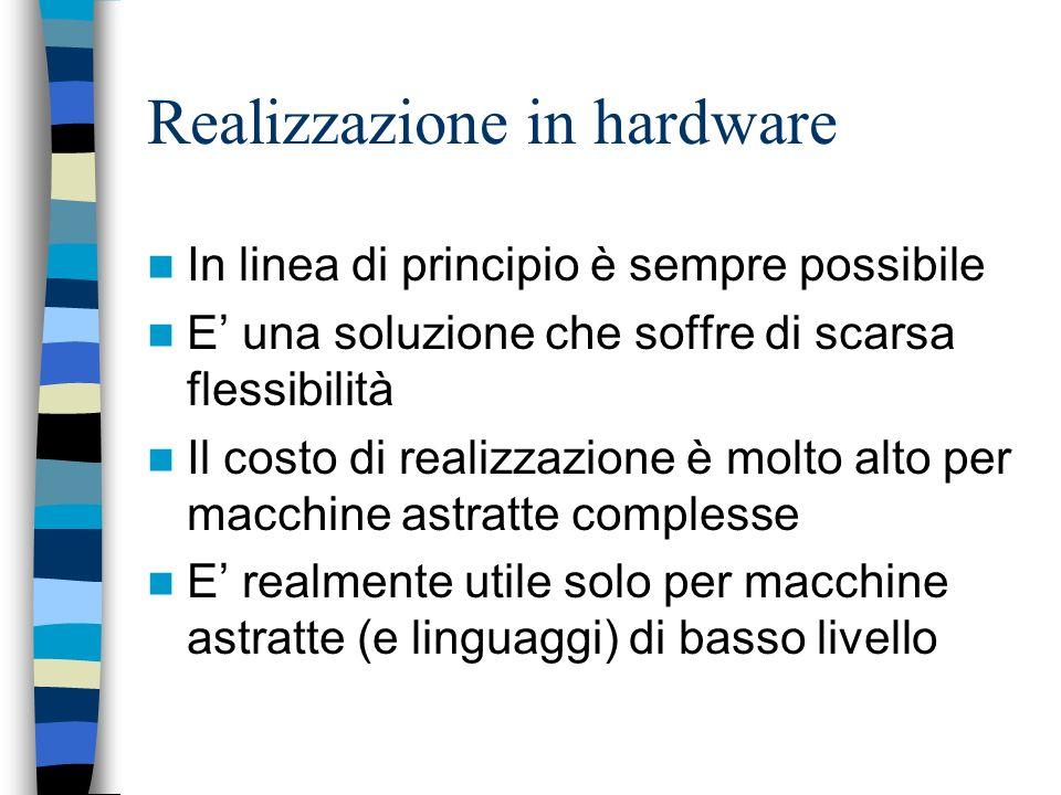 Realizzazione di Macchine Astratte Una macchina astratta è una collezione di strutture dati ed algoritmi Può essere realizzata combinando 3 tecniche 1