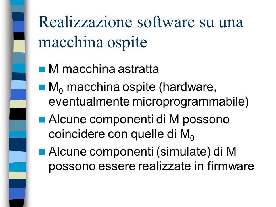 Realizzazione dellinterprete Linterprete di una macchina astratta M può essere: Lo stesso della macchina ospite M 0 –M è unestensione di M 0 di cui co