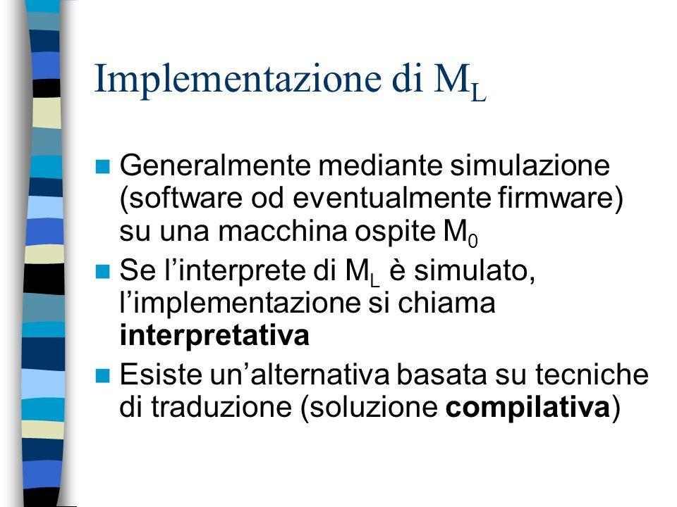 Dai linguaggi alle macchine astratte M L M L M L è la macchina astratta che ha L come linguaggio macchina Se L è un linguaggio ad alto livello, M L pu