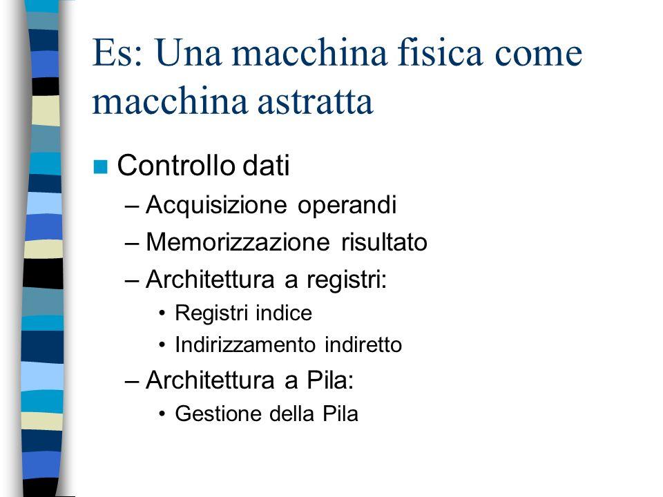 Es: Una macchina fisica come macchina astratta Operazioni Primitive –Operazioni aritmetico-logiche –Operazioni di manipolazione di stringhe di bit –Le