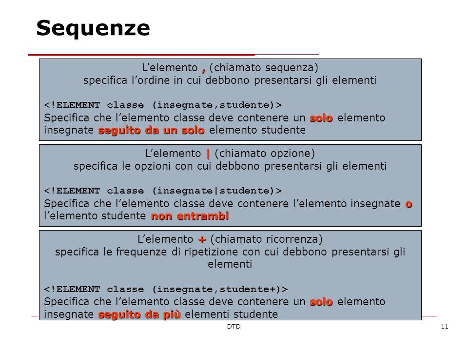 DTD11 Sequenze, Lelemento, (chiamato sequenza) specifica lordine in cui debbono presentarsi gli elementi solo seguito daun solo Specifica che lelemento classe deve contenere un solo elemento insegnate seguito da un solo elemento studente | Lelemento | (chiamato opzione) specifica le opzioni con cui debbono presentarsi gli elementi o non entrambi Specifica che lelemento classe deve contenere lelemento insegnate o lelemento studente non entrambi + Lelemento + (chiamato ricorrenza) specifica le frequenze di ripetizione con cui debbono presentarsi gli elementi solo seguito dapiù Specifica che lelemento classe deve contenere un solo elemento insegnate seguito da più elementi studente