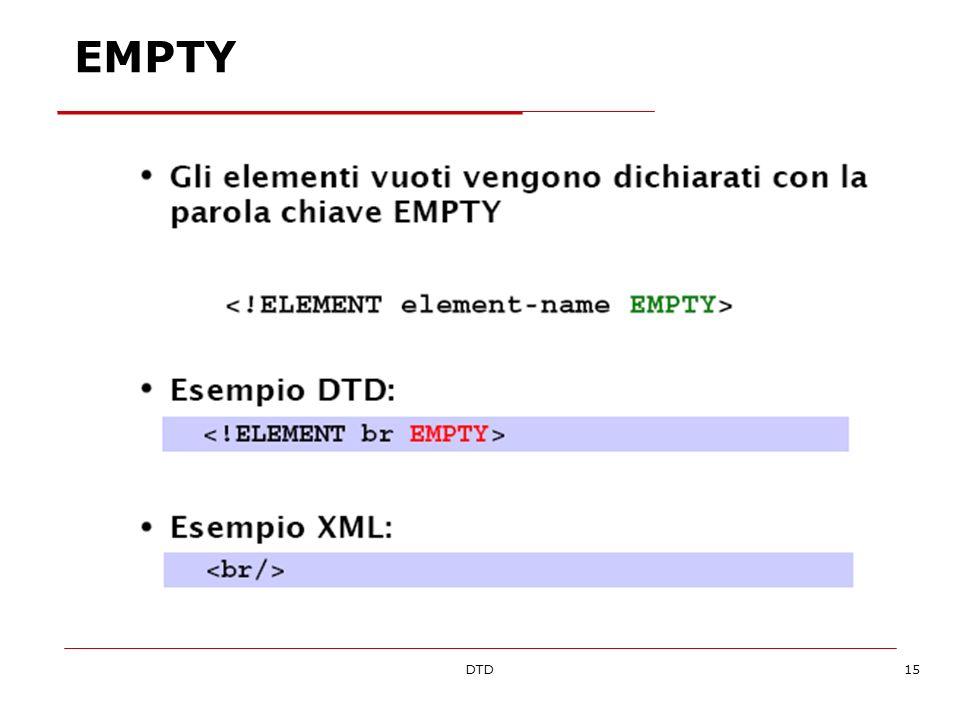 DTD15 EMPTY