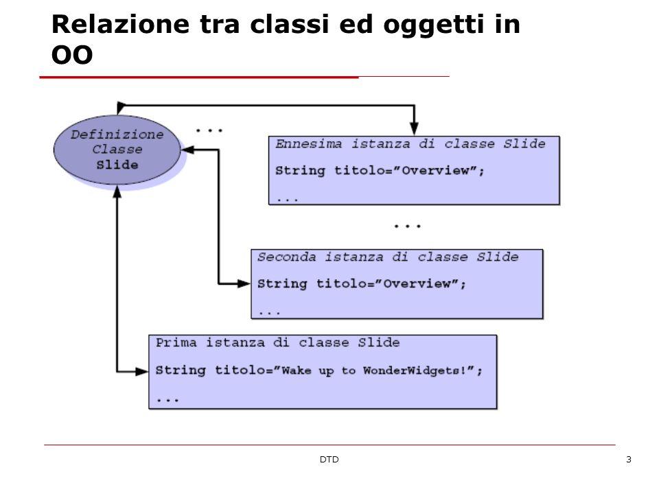 DTD3 Relazione tra classi ed oggetti in OO