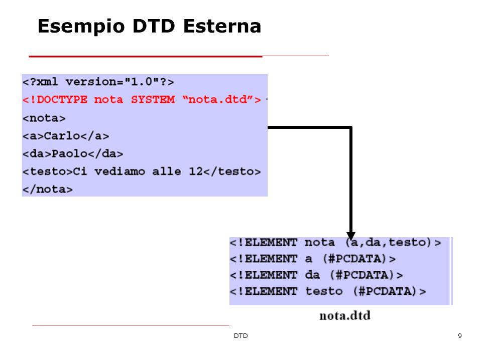 DTD30 Entità Parametriche (II) <!ENTITY % common size (small | medium | large) medium color (red | blue | green | black | white) white price CDATA #REQUIRED > <!ATTLIST shirt %common;> <!ATTLIST pants %common;> <!ATTLIST skirt %common;>