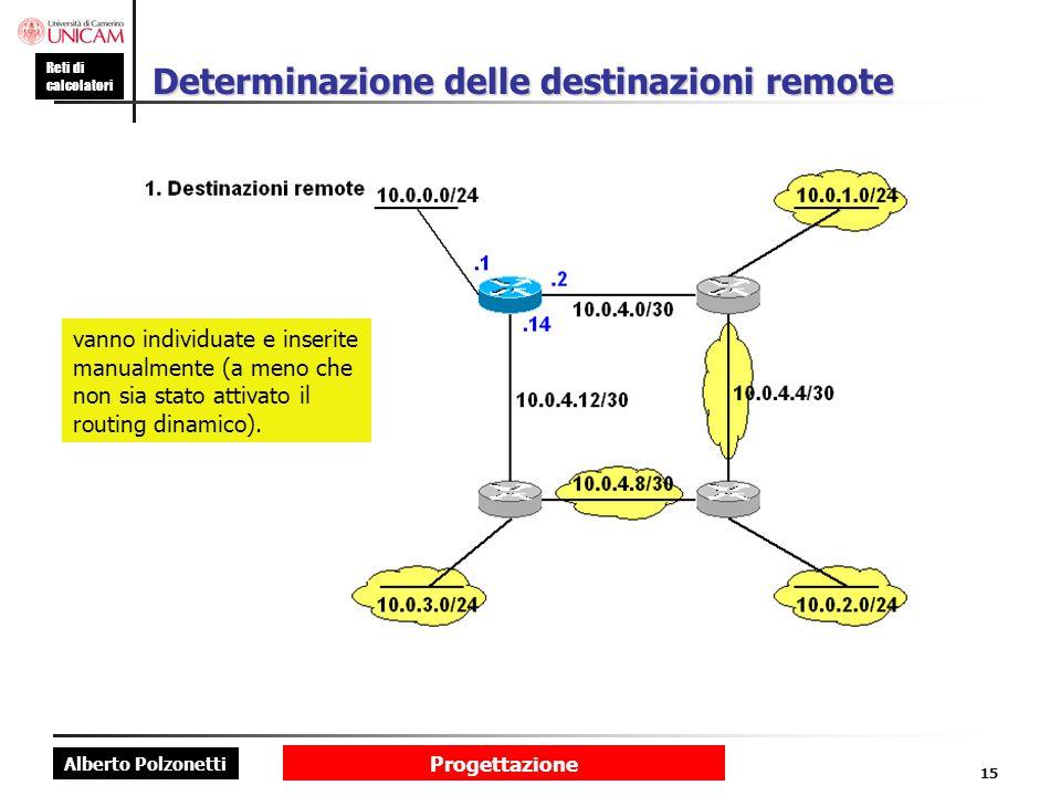 Alberto Polzonetti Reti di calcolatori Progettazione 15 Determinazione delle destinazioni remote vanno individuate e inserite manualmente (a meno che