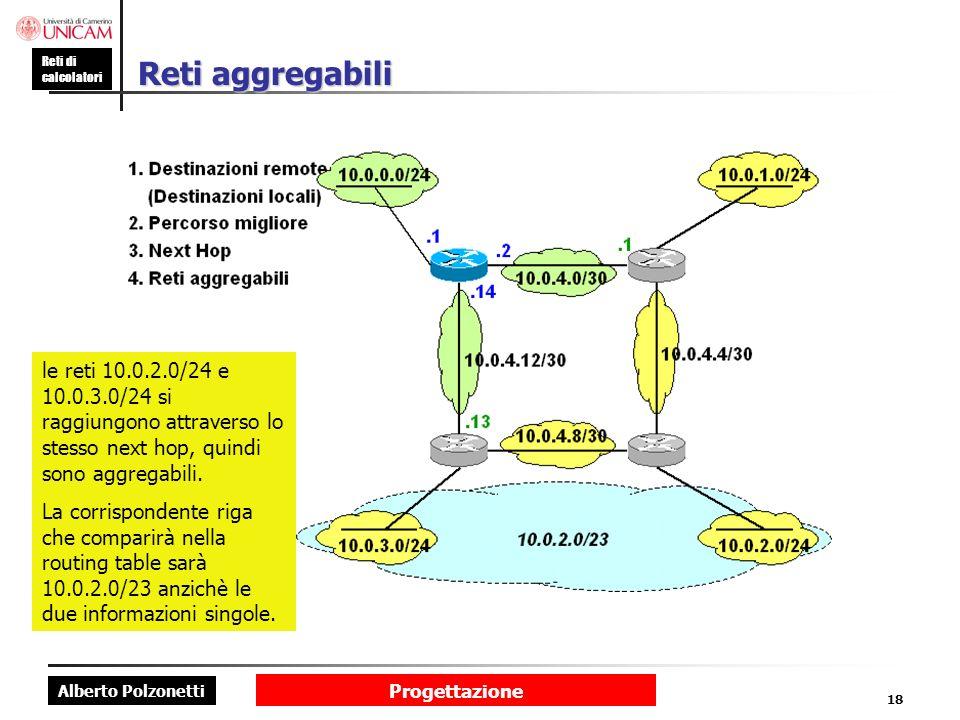 Alberto Polzonetti Reti di calcolatori Progettazione 18 Reti aggregabili le reti 10.0.2.0/24 e 10.0.3.0/24 si raggiungono attraverso lo stesso next ho