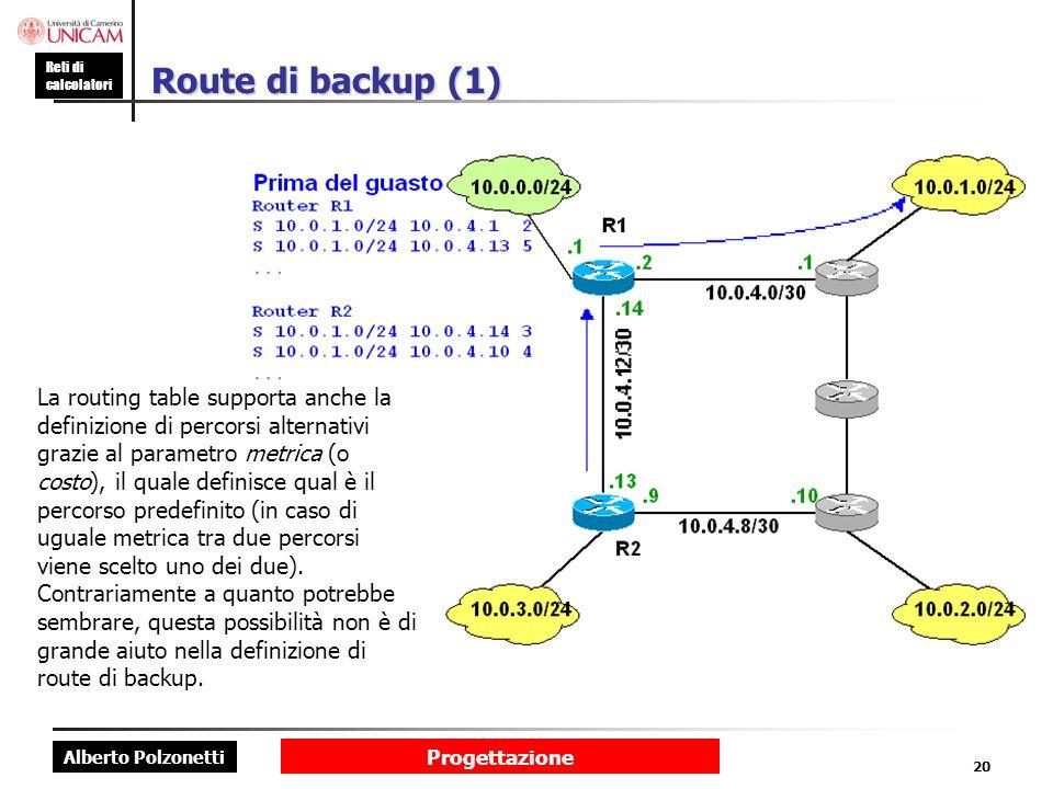 Alberto Polzonetti Reti di calcolatori Progettazione 20 Route di backup (1) La routing table supporta anche la definizione di percorsi alternativi gra