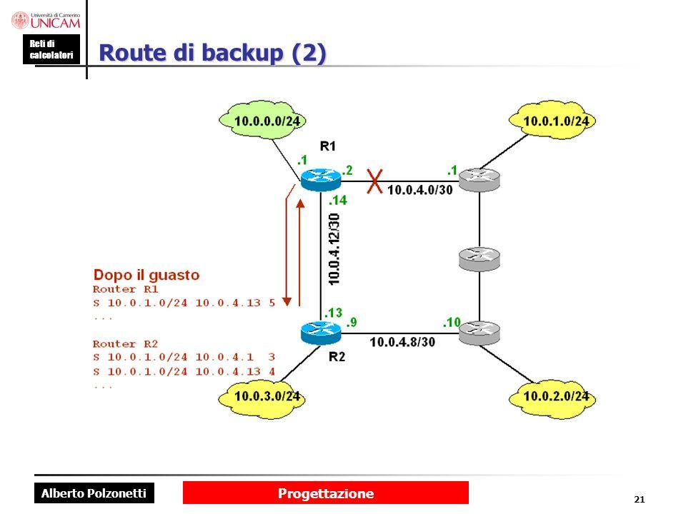 Alberto Polzonetti Reti di calcolatori Progettazione 21 Route di backup (2)