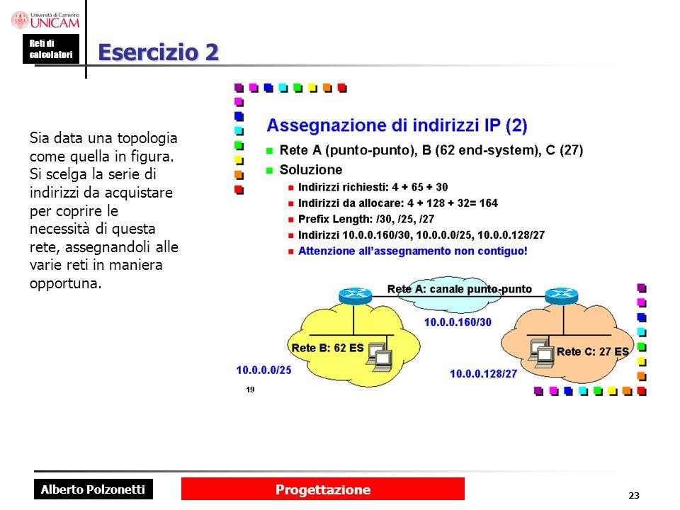 Alberto Polzonetti Reti di calcolatori Progettazione 23 Esercizio 2 Sia data una topologia come quella in figura. Si scelga la serie di indirizzi da a