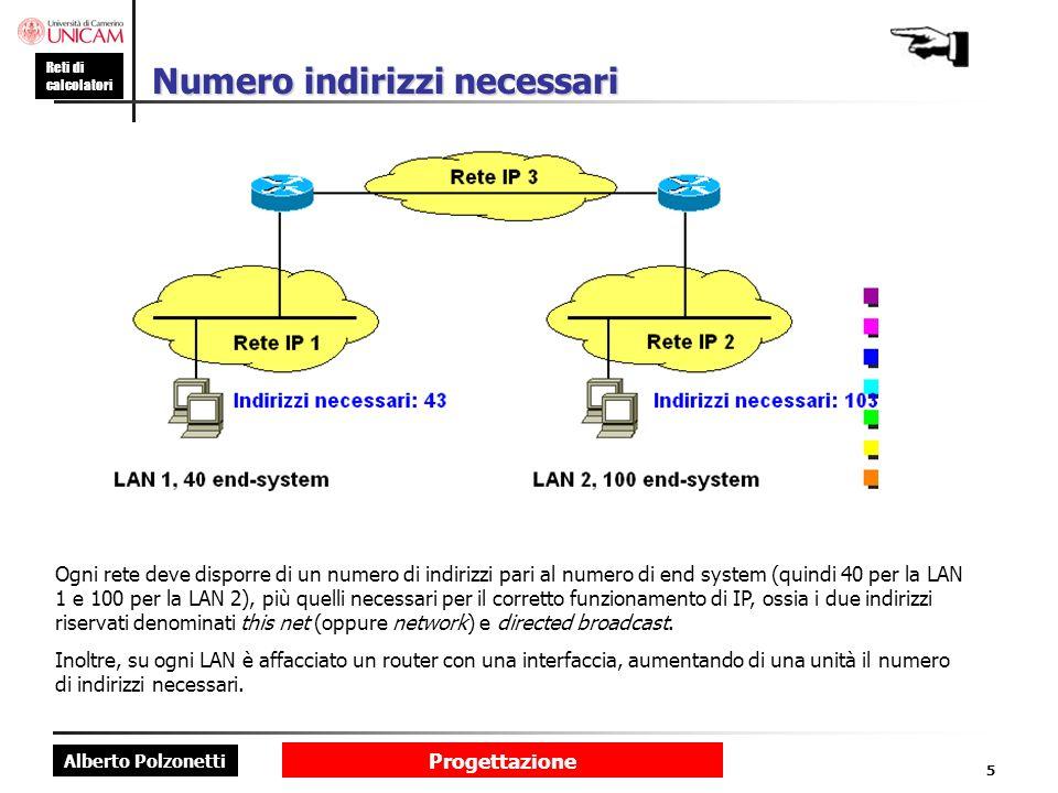 Alberto Polzonetti Reti di calcolatori Progettazione 5 Numero indirizzi necessari Ogni rete deve disporre di un numero di indirizzi pari al numero di