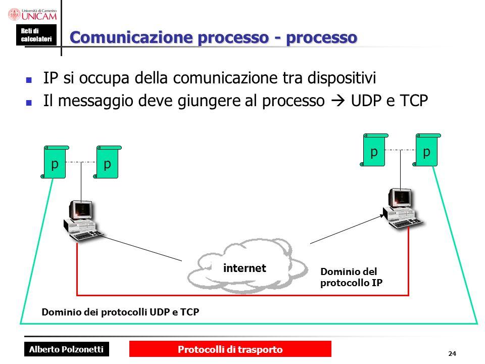 Alberto Polzonetti Reti di calcolatori Protocolli di trasporto 24 Comunicazione processo - processo IP si occupa della comunicazione tra dispositivi I