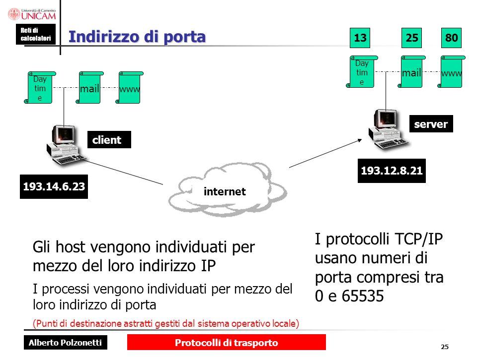Alberto Polzonetti Reti di calcolatori Protocolli di trasporto 25 Indirizzo di porta Day tim e mail client www internet Day tim e mail server www Gli