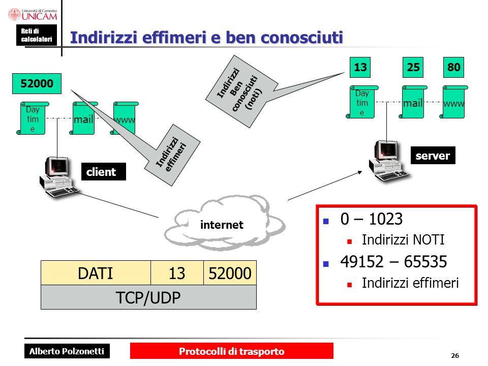 Alberto Polzonetti Reti di calcolatori Protocolli di trasporto 26 Indirizzi effimeri e ben conosciuti 0 – 1023 Indirizzi NOTI 49152 – 65535 Indirizzi