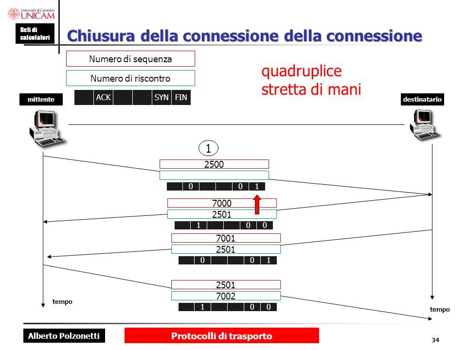 Alberto Polzonetti Reti di calcolatori Protocolli di trasporto 34 Chiusura della connessione della connessione Numero di sequenza Numero di riscontro