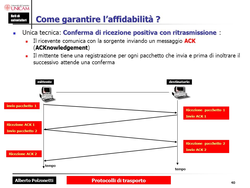 Alberto Polzonetti Reti di calcolatori Protocolli di trasporto 40 Come garantire laffidabilità ? Conferma di ricezione positiva con ritrasmissione Uni