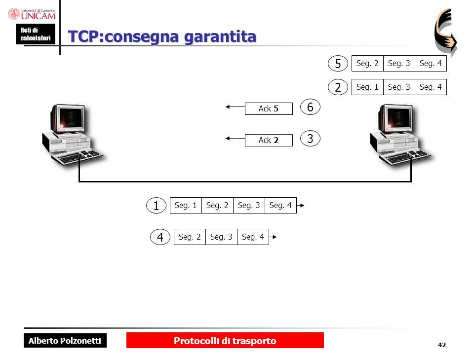 Alberto Polzonetti Reti di calcolatori Protocolli di trasporto 42 TCP:consegna garantita 1 Seg. 1Seg. 2Seg. 3Seg. 4 2 Seg. 1Seg. 3Seg. 4 3 Ack 2 4 Seg