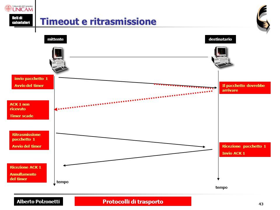 Alberto Polzonetti Reti di calcolatori Protocolli di trasporto 43 Timeout e ritrasmissione mittente destinatario tempo Ritrasmissione pacchetto 1 Avvi