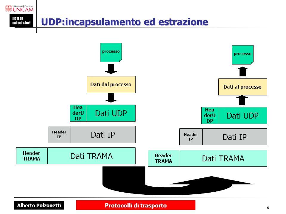 Alberto Polzonetti Reti di calcolatori Protocolli di trasporto 6 Dati UDP Hea derU DP Dati IP Header IP Dati TRAMA Header TRAMA Dati dal processo proc