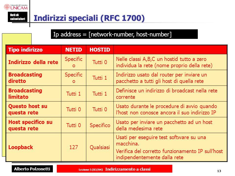 Alberto Polzonetti Reti di calcolatori Lezione 5 (03/04) Indirizzamento a classi 13 Indirizzi speciali (RFC 1700) Tipo indirizzoNETIDHOSTID Indirizzo