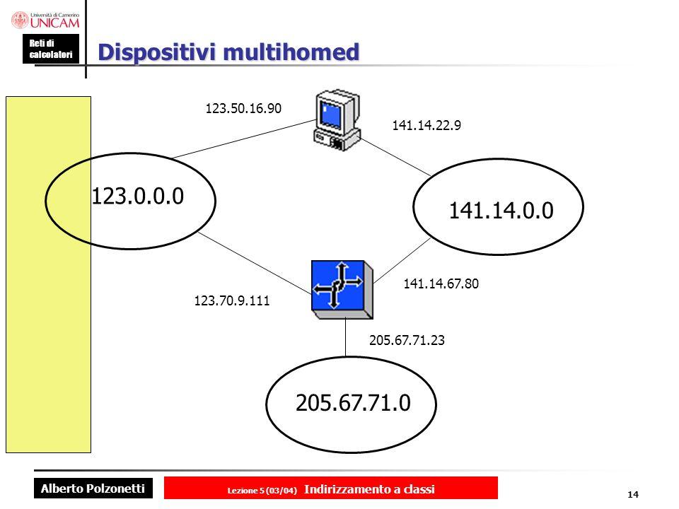 Alberto Polzonetti Reti di calcolatori Lezione 5 (03/04) Indirizzamento a classi 14 Dispositivi multihomed 123.0.0.0 141.14.0.0 205.67.71.0 123.50.16.90 123.70.9.111 141.14.67.80 141.14.22.9 205.67.71.23