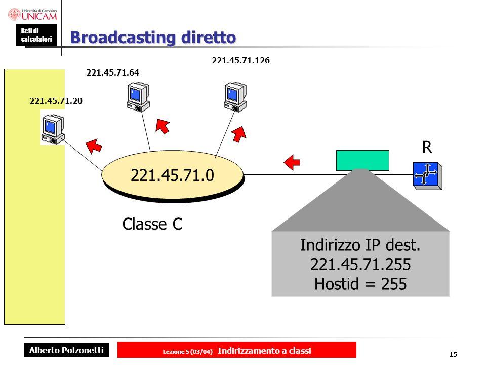 Alberto Polzonetti Reti di calcolatori Lezione 5 (03/04) Indirizzamento a classi 15 Broadcasting diretto 221.45.71.0 221.45.71.20 221.45.71.64 221.45.71.126 R Classe C Indirizzo IP dest.