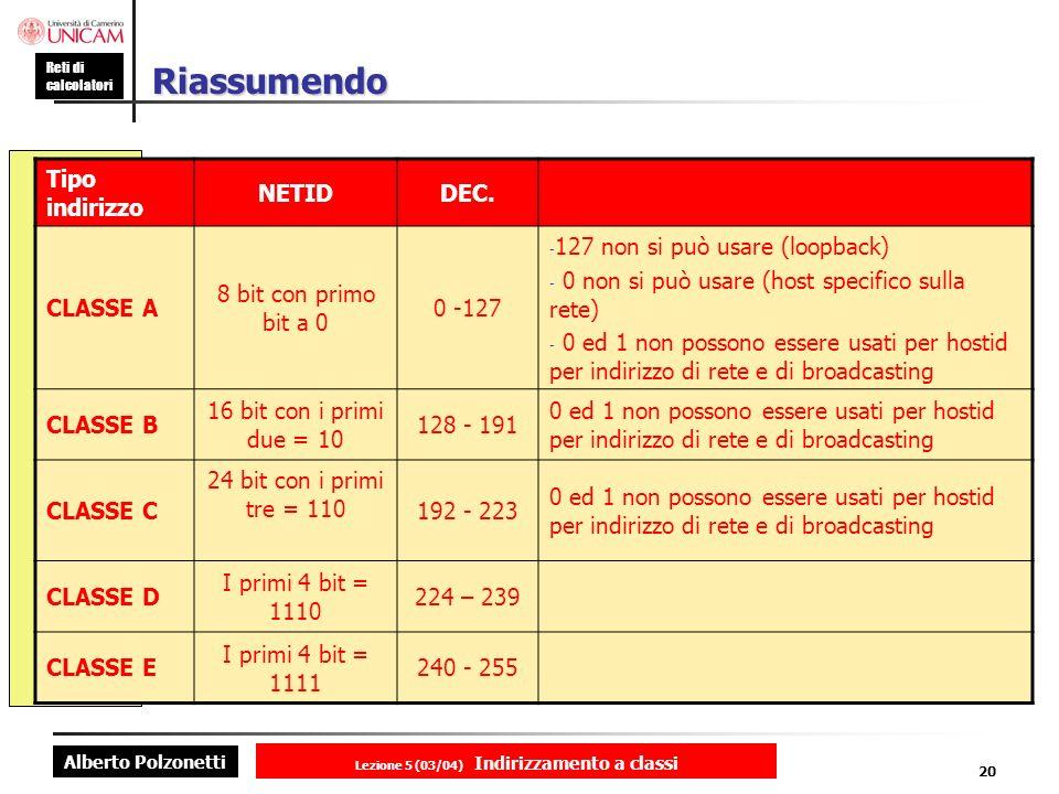 Alberto Polzonetti Reti di calcolatori Lezione 5 (03/04) Indirizzamento a classi 20 Riassumendo Tipo indirizzo NETIDDEC. CLASSE A 8 bit con primo bit
