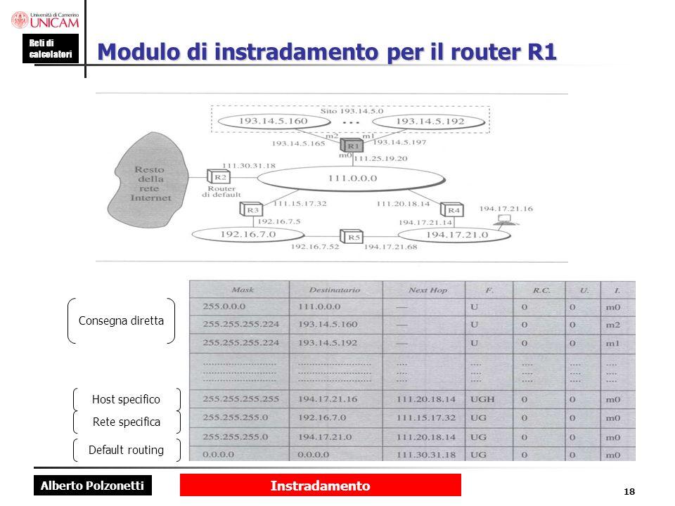 Alberto Polzonetti Reti di calcolatori Instradamento 18 Modulo di instradamento per il router R1 Consegna diretta Host specifico Rete specifica Defaul