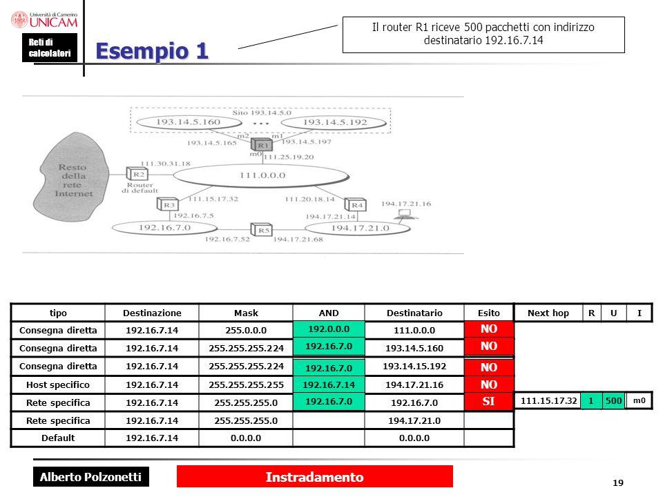 Alberto Polzonetti Reti di calcolatori Instradamento 19 Esempio 1 Il router R1 riceve 500 pacchetti con indirizzo destinatario 192.16.7.14 tipoDestina