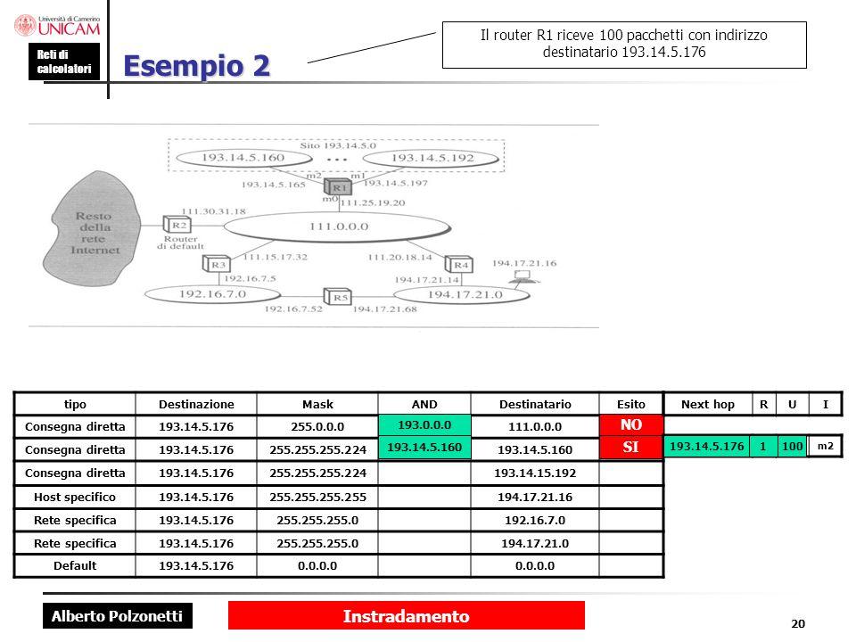 Alberto Polzonetti Reti di calcolatori Instradamento 20 Esempio 2 Il router R1 riceve 100 pacchetti con indirizzo destinatario 193.14.5.176 tipoDestin