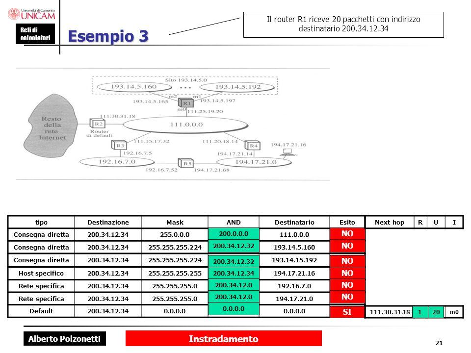 Alberto Polzonetti Reti di calcolatori Instradamento 21 Esempio 3 Il router R1 riceve 20 pacchetti con indirizzo destinatario 200.34.12.34 tipoDestina