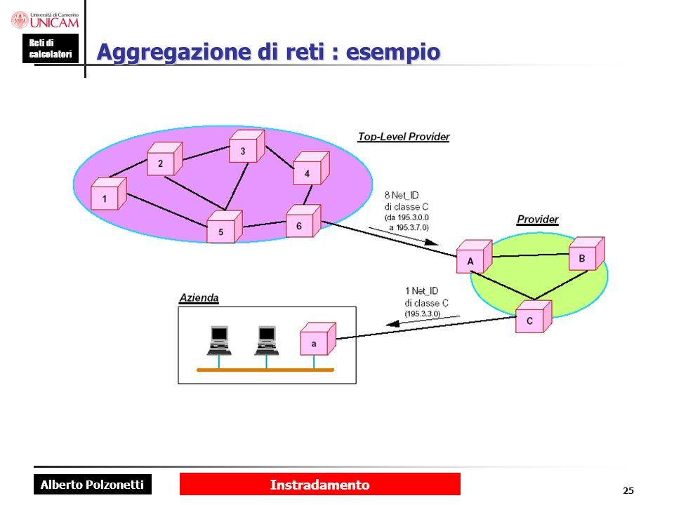 Alberto Polzonetti Reti di calcolatori Instradamento 25 Aggregazione di reti : esempio
