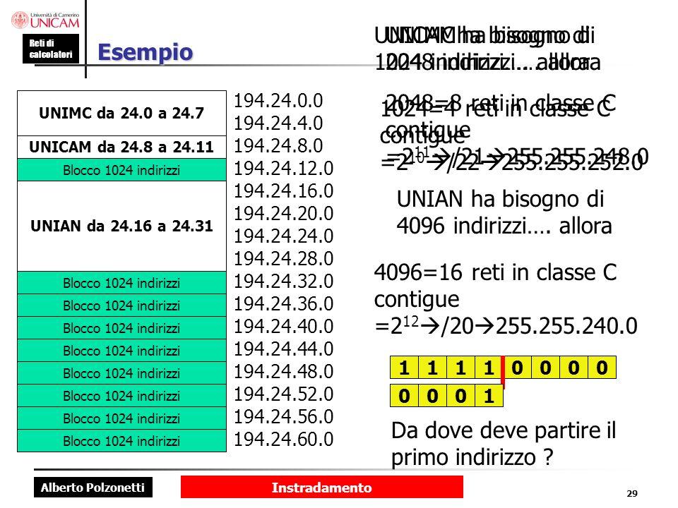 Alberto Polzonetti Reti di calcolatori Instradamento 29 Esempio UNIMC ha bisogno di 2048 indirizzi…. allora 2048=8 reti in classe C contigue =2 11 /21