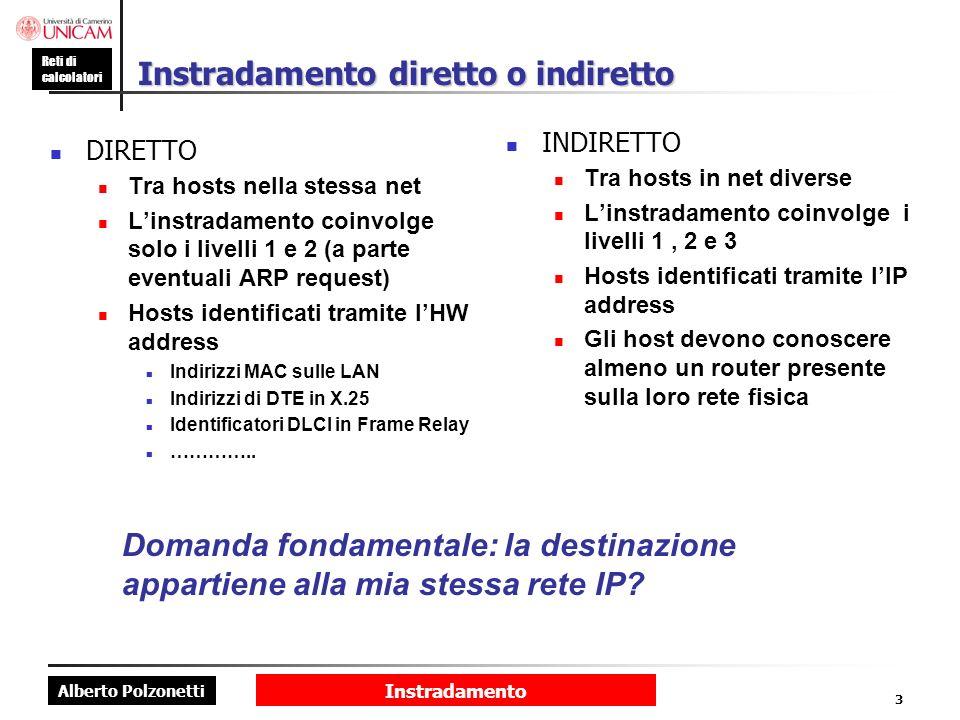 Alberto Polzonetti Reti di calcolatori Instradamento 3 Instradamento diretto o indiretto DIRETTO Tra hosts nella stessa net Linstradamento coinvolge s