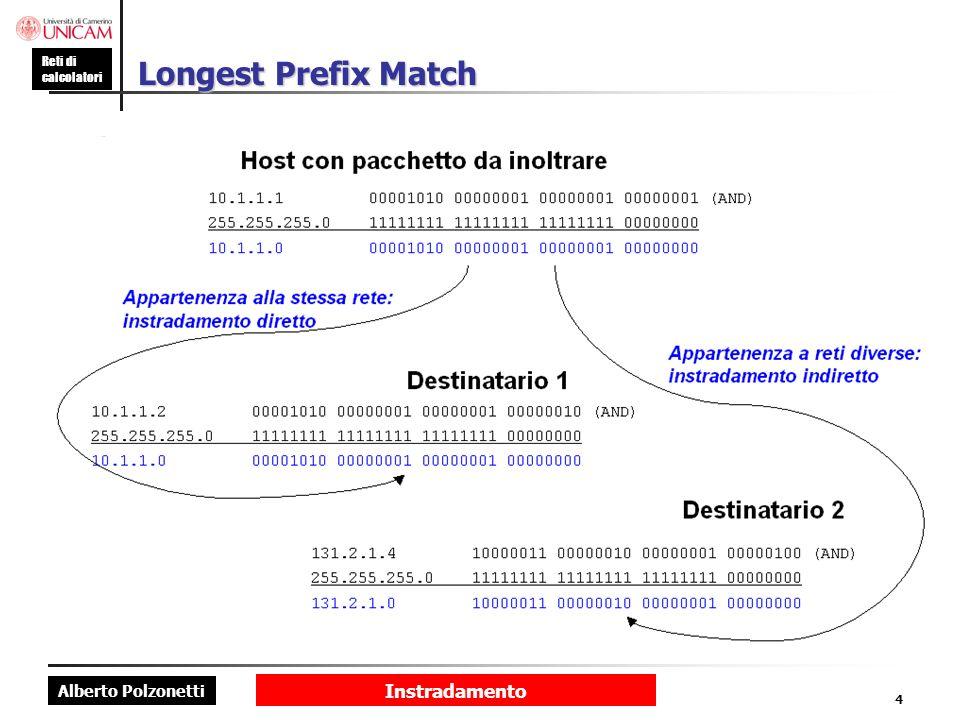 Alberto Polzonetti Reti di calcolatori Instradamento 4 Longest Prefix Match