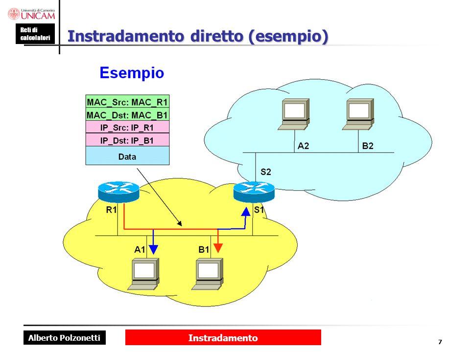 Alberto Polzonetti Reti di calcolatori Instradamento 18 Modulo di instradamento per il router R1 Consegna diretta Host specifico Rete specifica Default routing