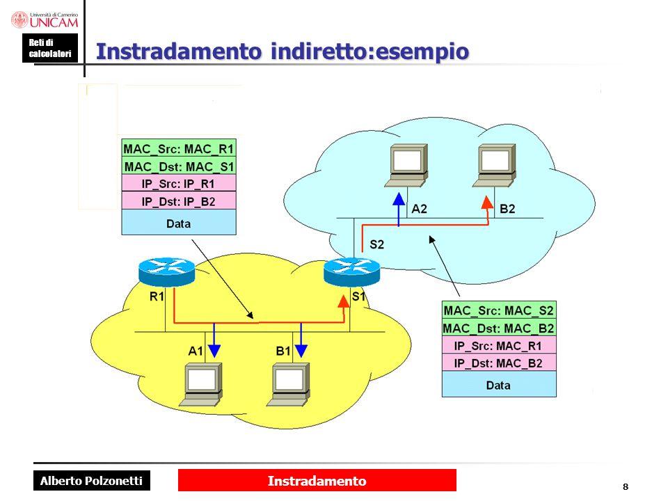 Alberto Polzonetti Reti di calcolatori Instradamento 8 Instradamento indiretto:esempio