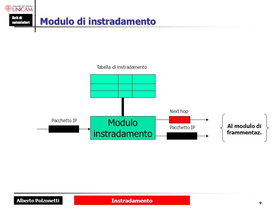 Alberto Polzonetti Reti di calcolatori Instradamento 9 Modulo di instradamento Pacchetto IP Next hop Modulo instradamento Tabella di instradamento Al