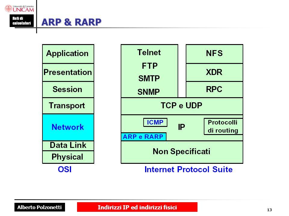 Alberto Polzonetti Reti di calcolatori Indirizzi IP ed indirizzi fisici 13 ARP & RARP