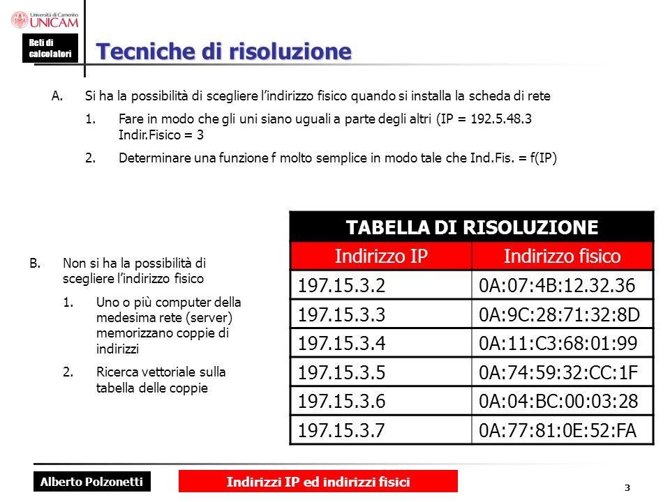 Alberto Polzonetti Reti di calcolatori Indirizzi IP ed indirizzi fisici 3 Tecniche di risoluzione TABELLA DI RISOLUZIONE Indirizzo IPIndirizzo fisico