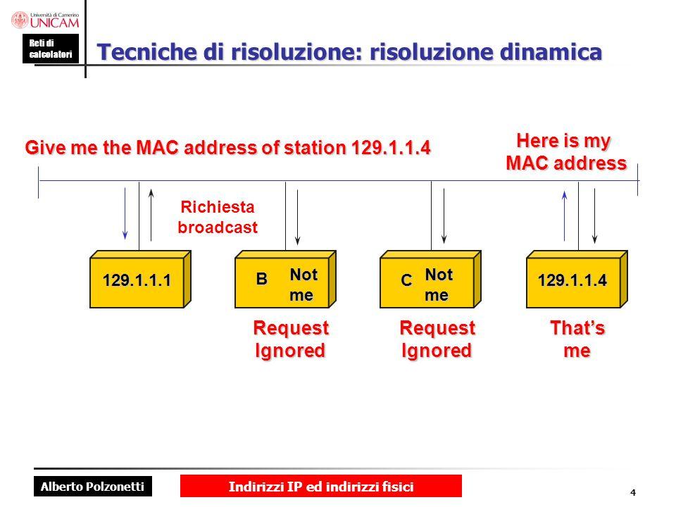 Alberto Polzonetti Reti di calcolatori Indirizzi IP ed indirizzi fisici 4 Tecniche di risoluzione: risoluzione dinamica Richiesta broadcast Here is my