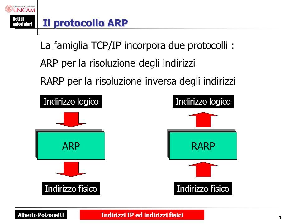 Alberto Polzonetti Reti di calcolatori Indirizzi IP ed indirizzi fisici 5 Il protocollo ARP La famiglia TCP/IP incorpora due protocolli : ARP per la r