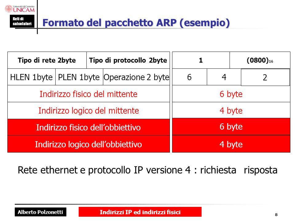 Alberto Polzonetti Reti di calcolatori Indirizzi IP ed indirizzi fisici 8 Formato del pacchetto ARP (esempio) Indirizzo fisico del mittente Indirizzo