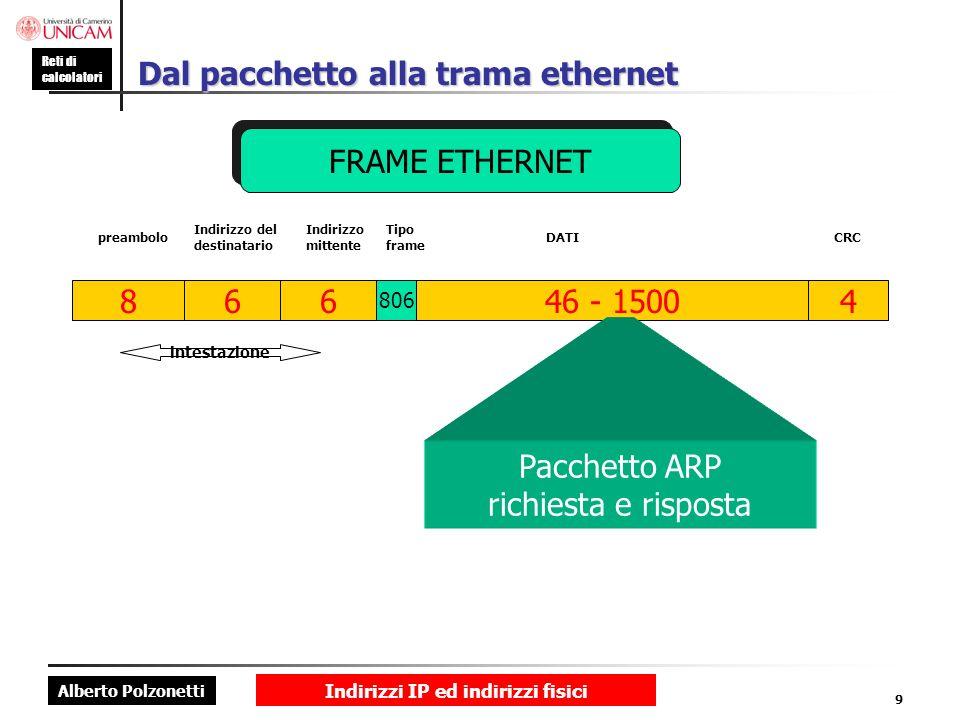 Alberto Polzonetti Reti di calcolatori Indirizzi IP ed indirizzi fisici 9 Dal pacchetto alla trama ethernet 86246 - 150046 preambolo Indirizzo del des