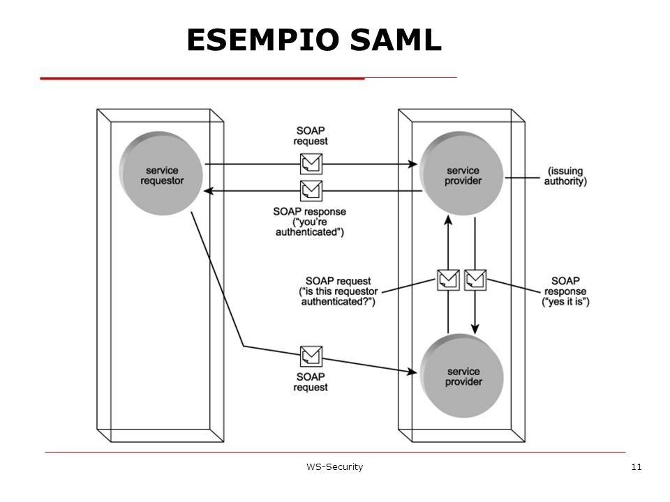 ESEMPIO SAML WS-Security11