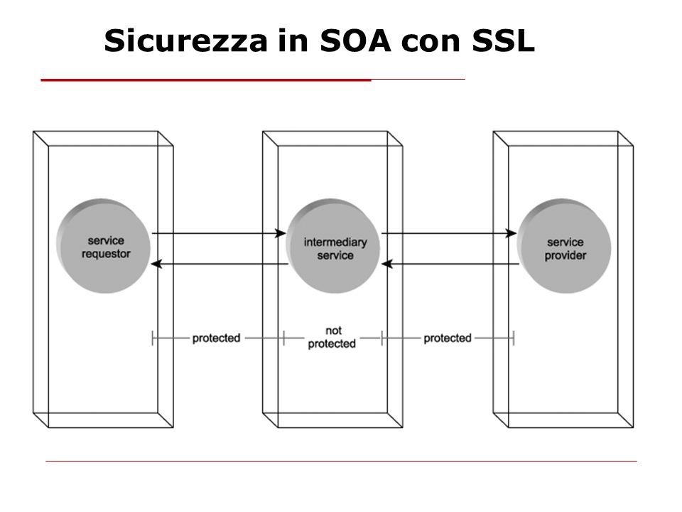 Sicurezza in SOA con SSL