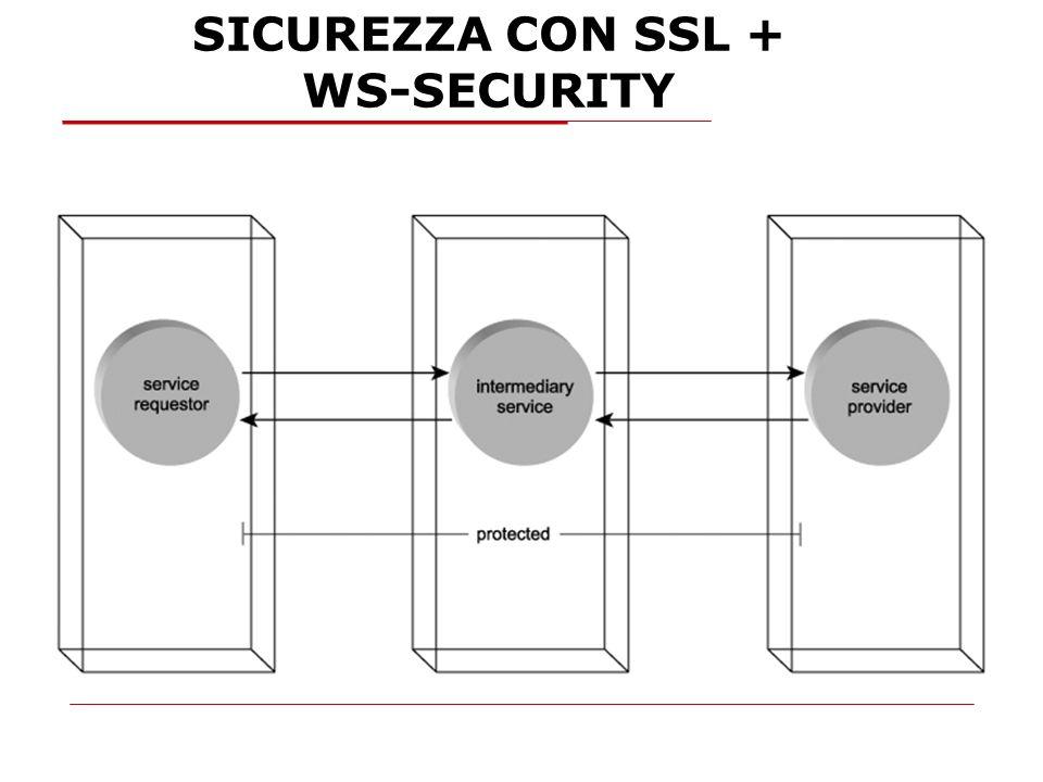 SICUREZZA CON SSL + WS-SECURITY