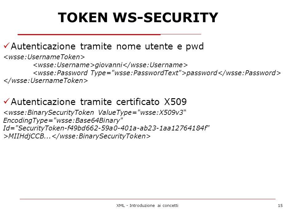 TOKEN WS-SECURITY XML - Introduzione ai concetti15 Autenticazione tramite nome utente e pwd giovanni password Autenticazione tramite certificato X509